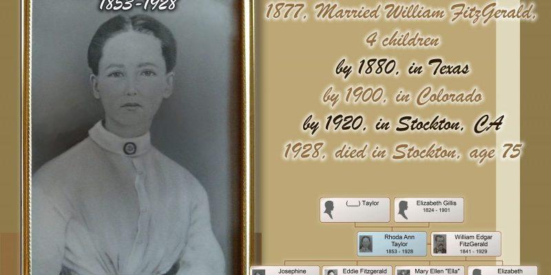 1873-77 ABT, Rhoda Taylor, MP edit, MP labelled